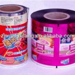 aluminized pet film 2013
