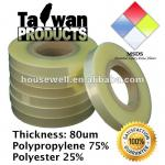 Thickness 80microns Polypropylene HF24000 Transparent _ Banding (Strapping) Tape